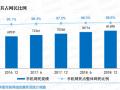 中国网民画像:超7成月收入不足5000,近9成没有上过大学