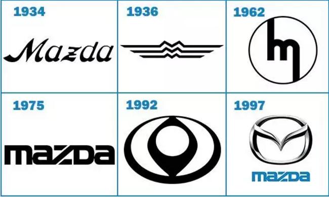 沃尔沃车标由三部分图形组成:外部圆圈和箭头代表古罗马战神玛尔斯