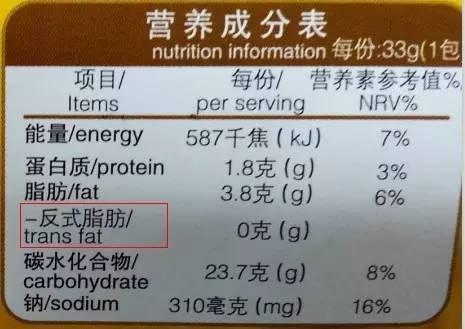 人造奶油的成分_某含有起酥油,人造奶油的食品营养成分表