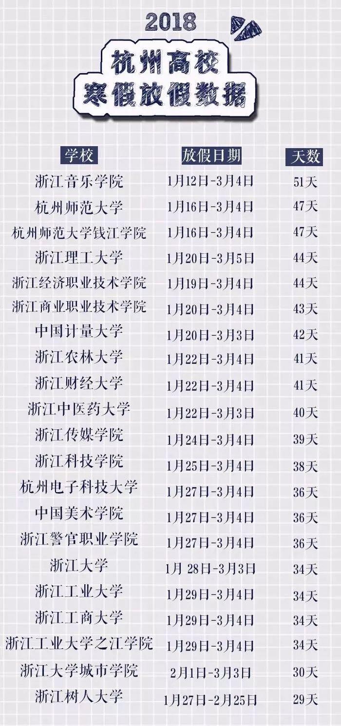 来源:浙江在线