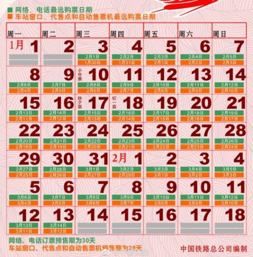 图表来自中国铁路总公司官方微博。