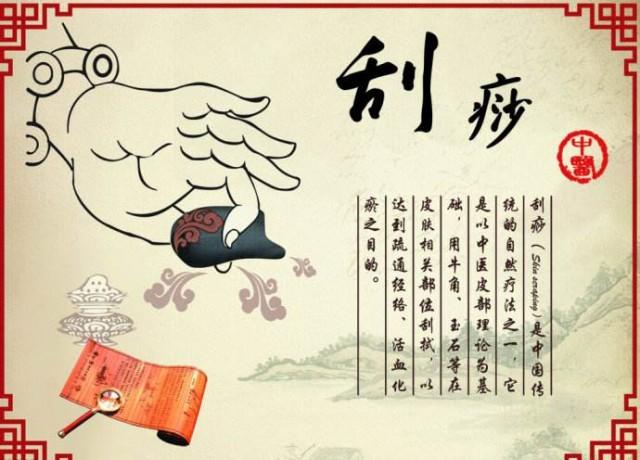 刮痧古称砭法,是中医治疗六大技法之一.