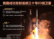 我国成功发射遥感三十号03组卫星
