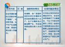 """【中央环保督察""""回头看""""】污染治理不规范 废水废气扰民严重"""